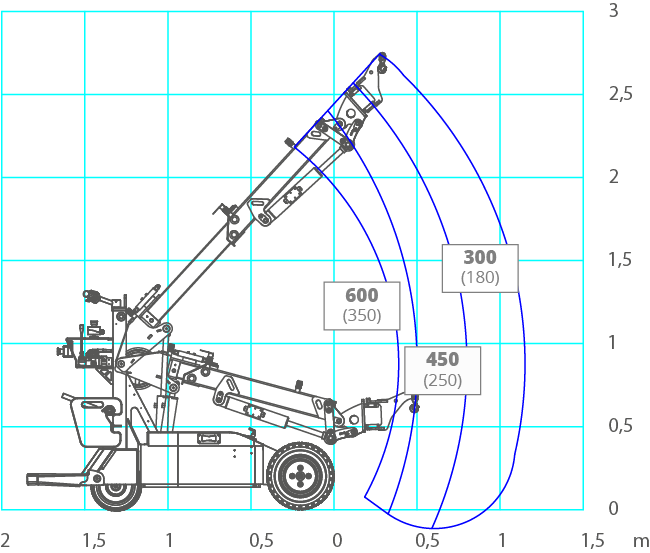 jekko-mpk06-load-chart